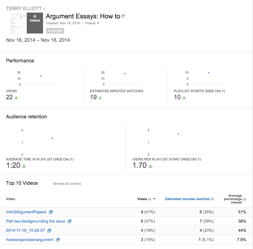 analytics4argumentplaylist